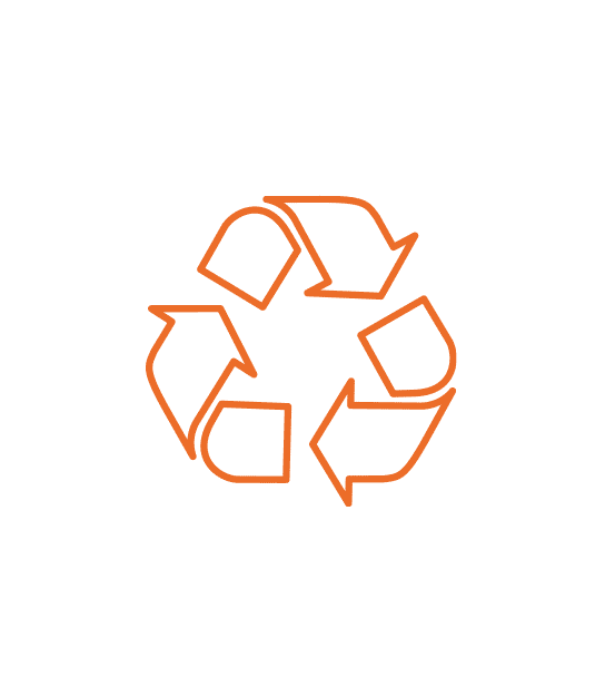To recycle or not to recycle Core Separations